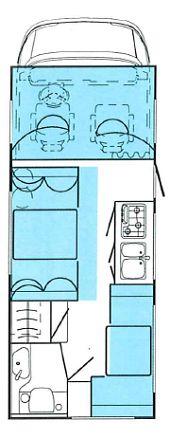 De indeling van de camper